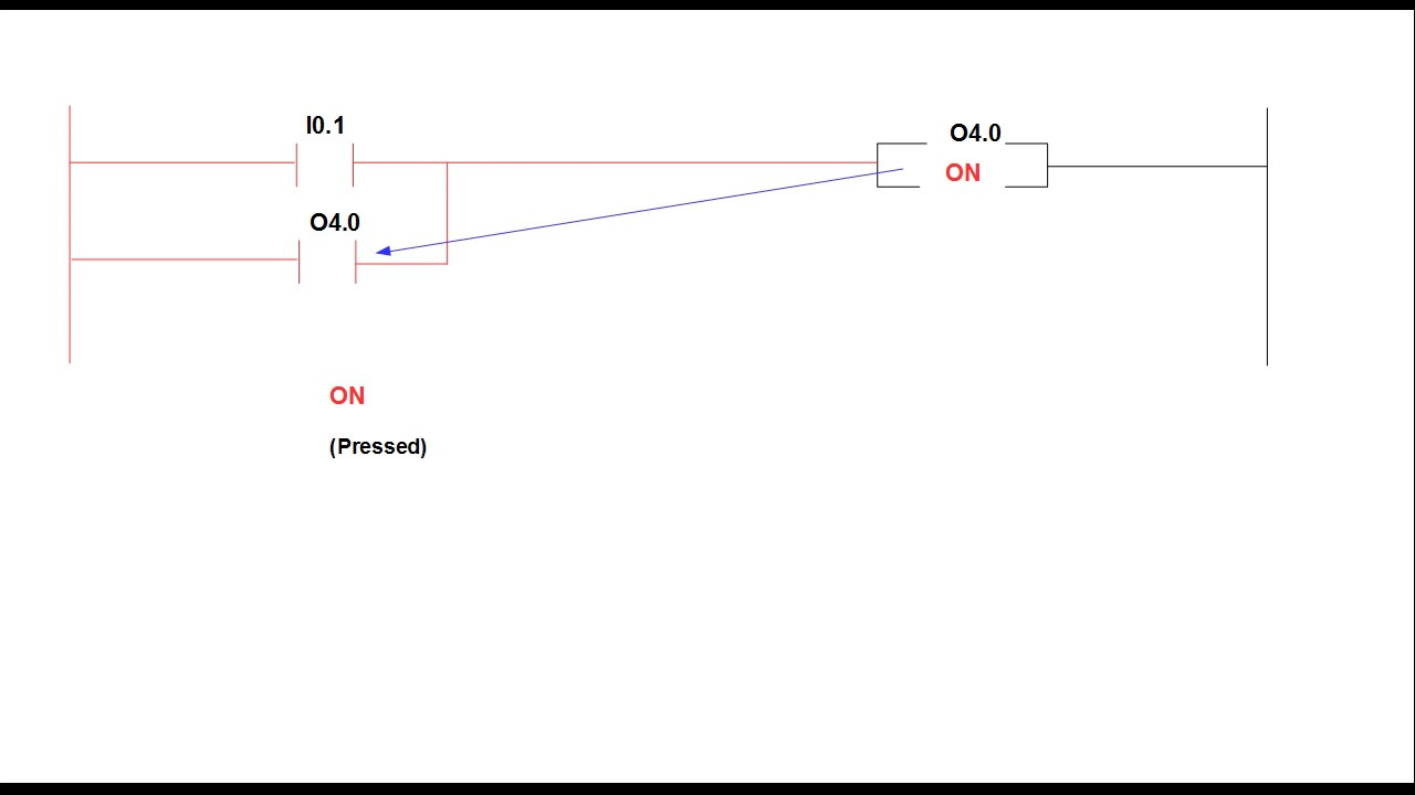 ladder logic examples 1 on off push button  [ 1280 x 720 Pixel ]