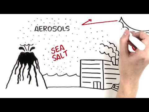 Aerosols: How they affect atmospheric warming