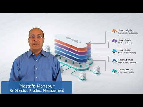 SmartCloud | Managed Multi-Cloud Networking as-a-Service | Aryaka