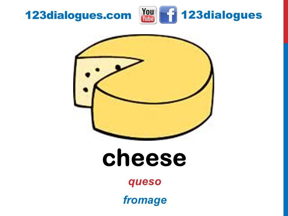 Curso De Inglés 35 Productos Lácteos En Inglés Vocabulario