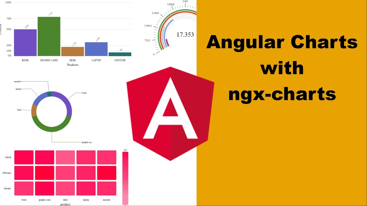 Angular Charts with ngx-charts - Tutorial