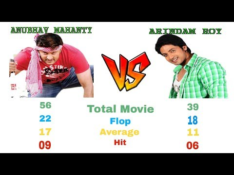 Anubhav Mohanty Vs Arindam Roy Comparison (Success Ratio, Hit and Flop Movies) ollywood world