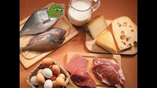 What Is A High Fat Diet & How Much Saturated Fat Is Considered A Risk To Health?