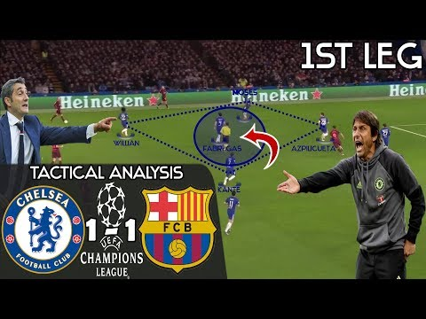 How Conte's Chelsea Showed The World How to Play Against Valverde's Barcelona: Tactical Analysis