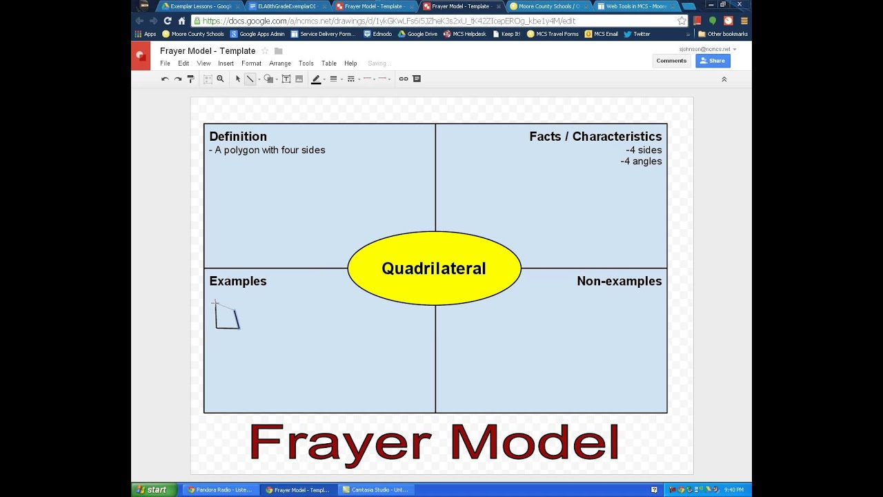 Frayer Model Google Template Use