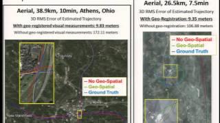 IROS 2014 Navigation & Visual Servoing