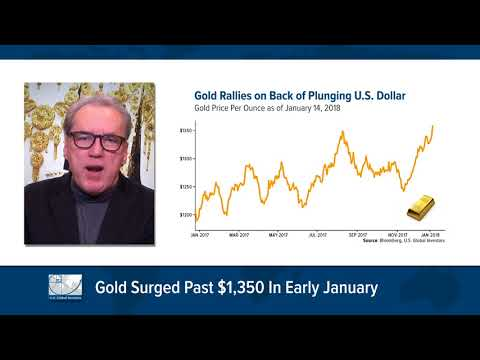 Understated Inflation Could Be Good for Gold