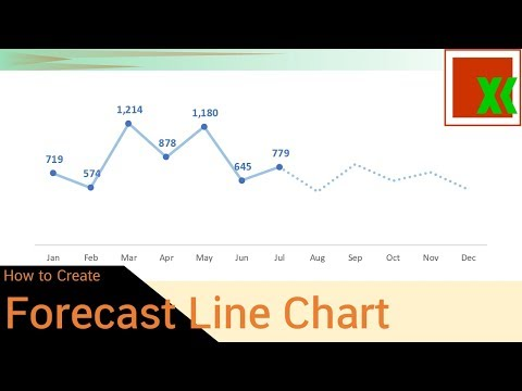 Forecast Line Chart In Excel -How To Create