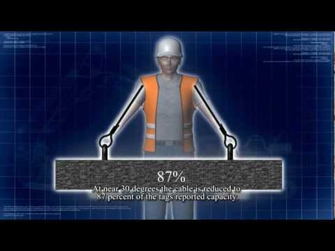 Virtual Jobsite Safety Training
