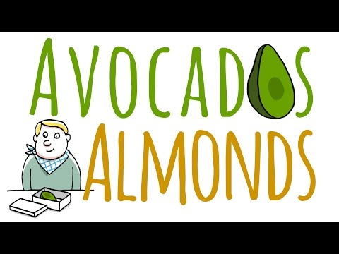 LIVE IT: Lose Weight with Avocados and Almonds