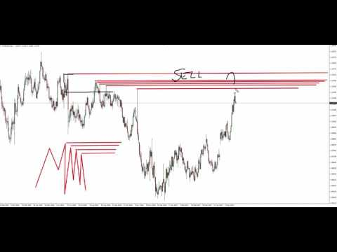 Mark chapman forex trader