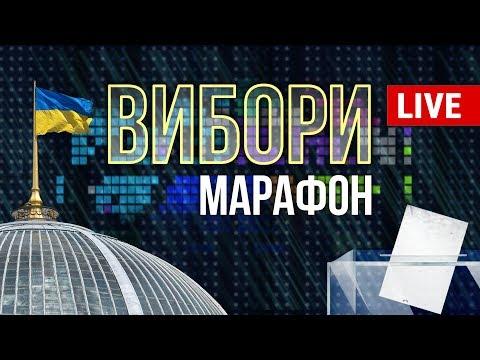 Вибори 2019. Екзит-пол