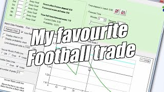 Betfair trading - Football - Profit from low scoring matches