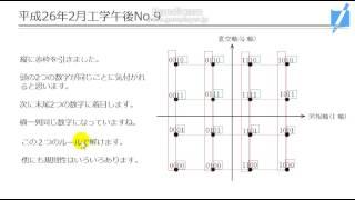 【一陸特過去問講義】平成26年2月工学午後No.9(16QAM)