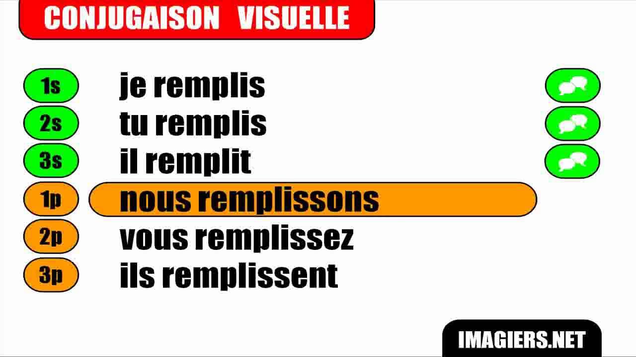 Conjugaison Indicatif Present Verbe Remplir Youtube