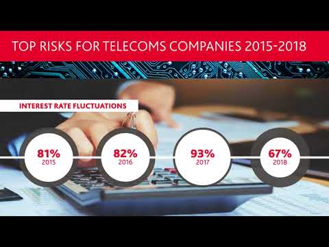 Overview Of Telecommunication Risks - 2018
