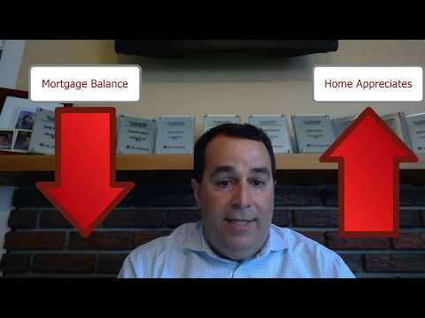 Home Equity and Taxes (For Single, Married, or Divorced)