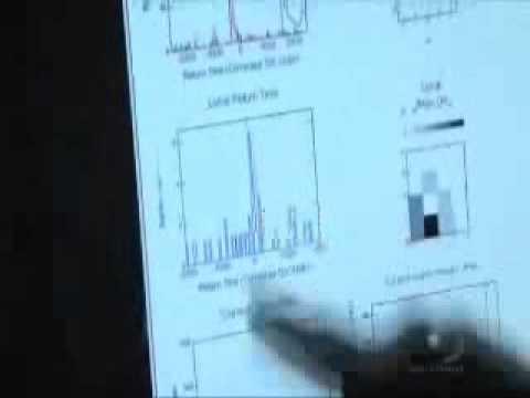 Scientific Method Classroom Lesson: Moon hoax, reflectors