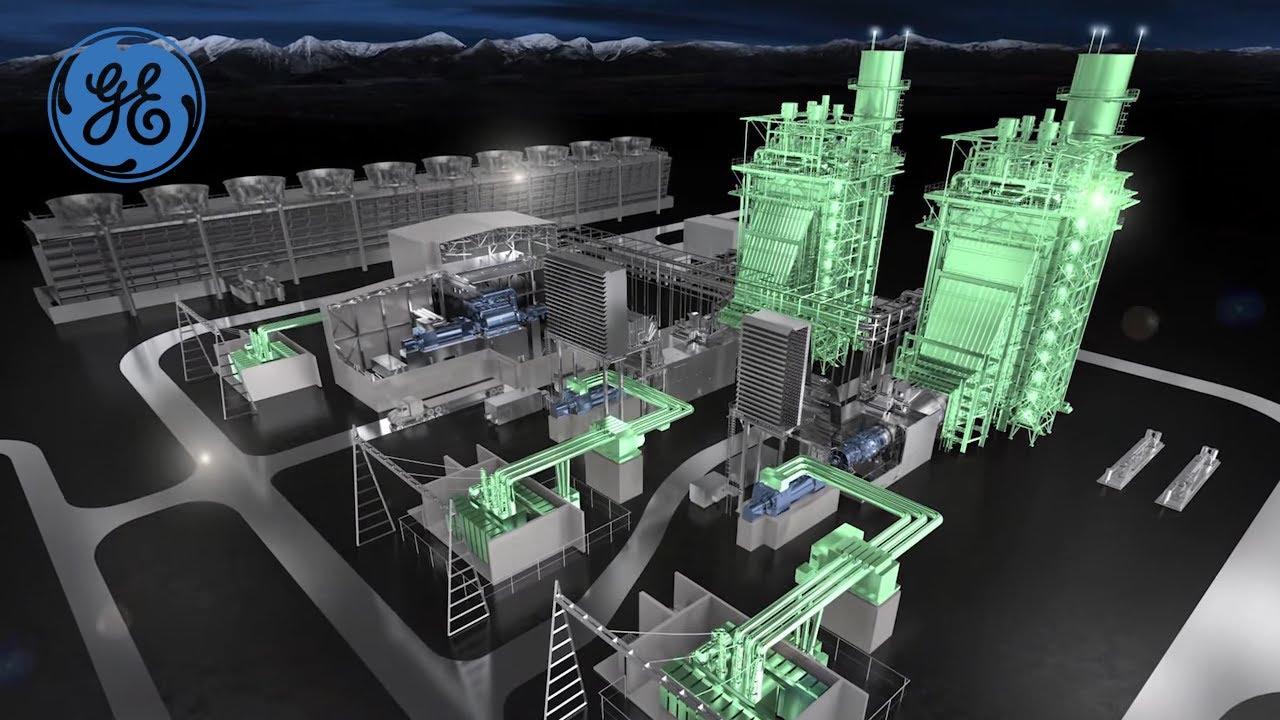 GE's HA Power System | GE Power