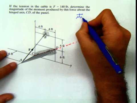 Chapter 4.5 - Moment of a Force about a Specified Axis