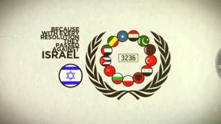 JerusalemOnline    Daily Video News from Israel