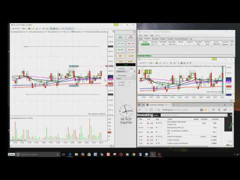 How To Trade Gold Futures on News Reports Using JOBB Software