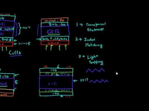 Transparent conductive oxides for solar cells: part 2