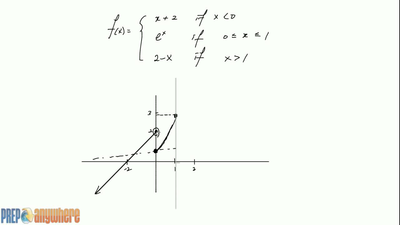 Q43, Section 2.5, Continuity, Single Variable Calculus 7th