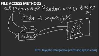 File Access Methods | Sequential, Direct, Indexed sequential (Hindi) | Prof. Jayesh Umre