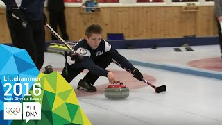 Luc Violette - YOG Athlete Profile | Lillehammer 2016 Youth Olympic Games