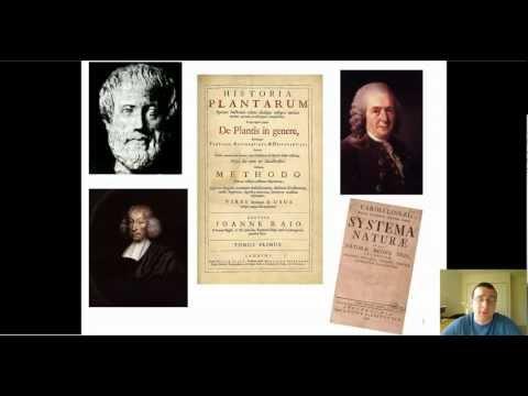 Scientific Names - History, Purpose, & Binomial Nomenclature