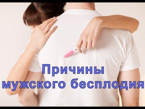 Анализ крови цена томск Справка от фтизиатра Беговой