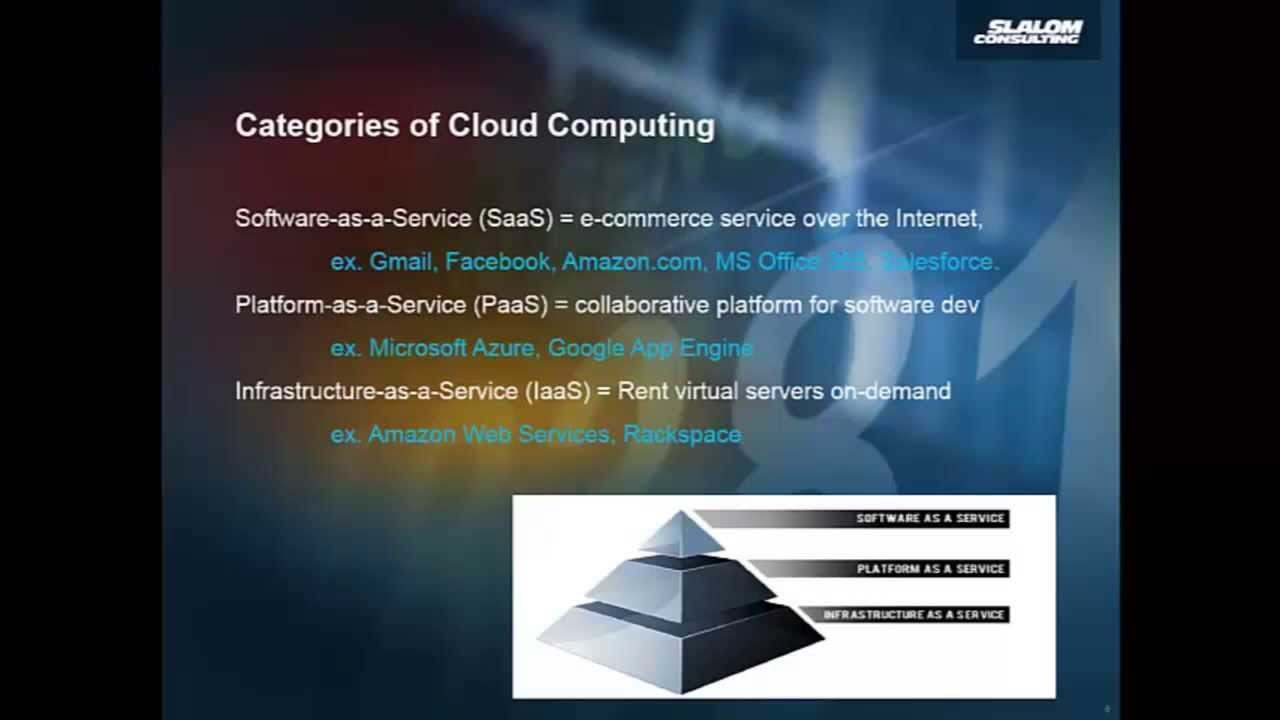 Microsoft azure cloud computing platform services - Business Case For Cloud Computing Tech Talk Amazon Web Services