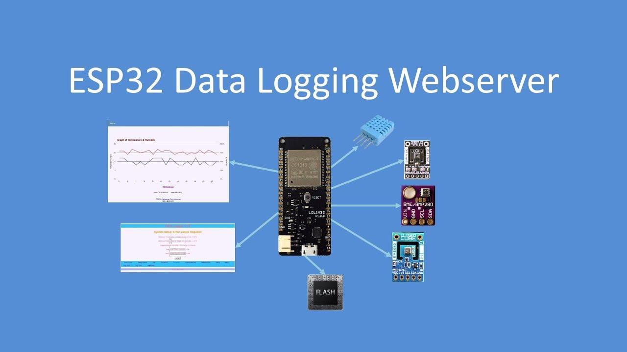 Tech Note 080 - ESP32/ESP8266 Data Logging Webserver