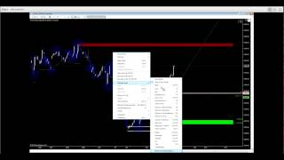 Market Structure Unleashed - How to Analyze Each Trend