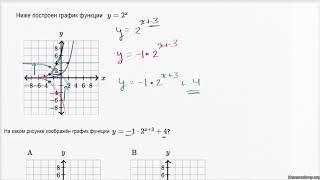 Преобразование графика экспоненты   Функции и Графики   Алгебра II