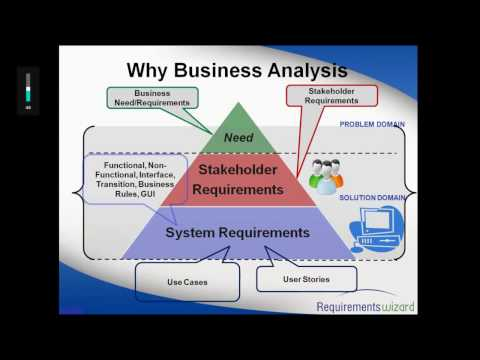 business-analysis-fundamentals