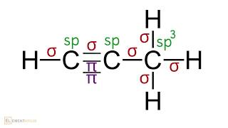 Гибридизация. Виды гибридизации. Теория для задания 12 ЕГЭ по химии.