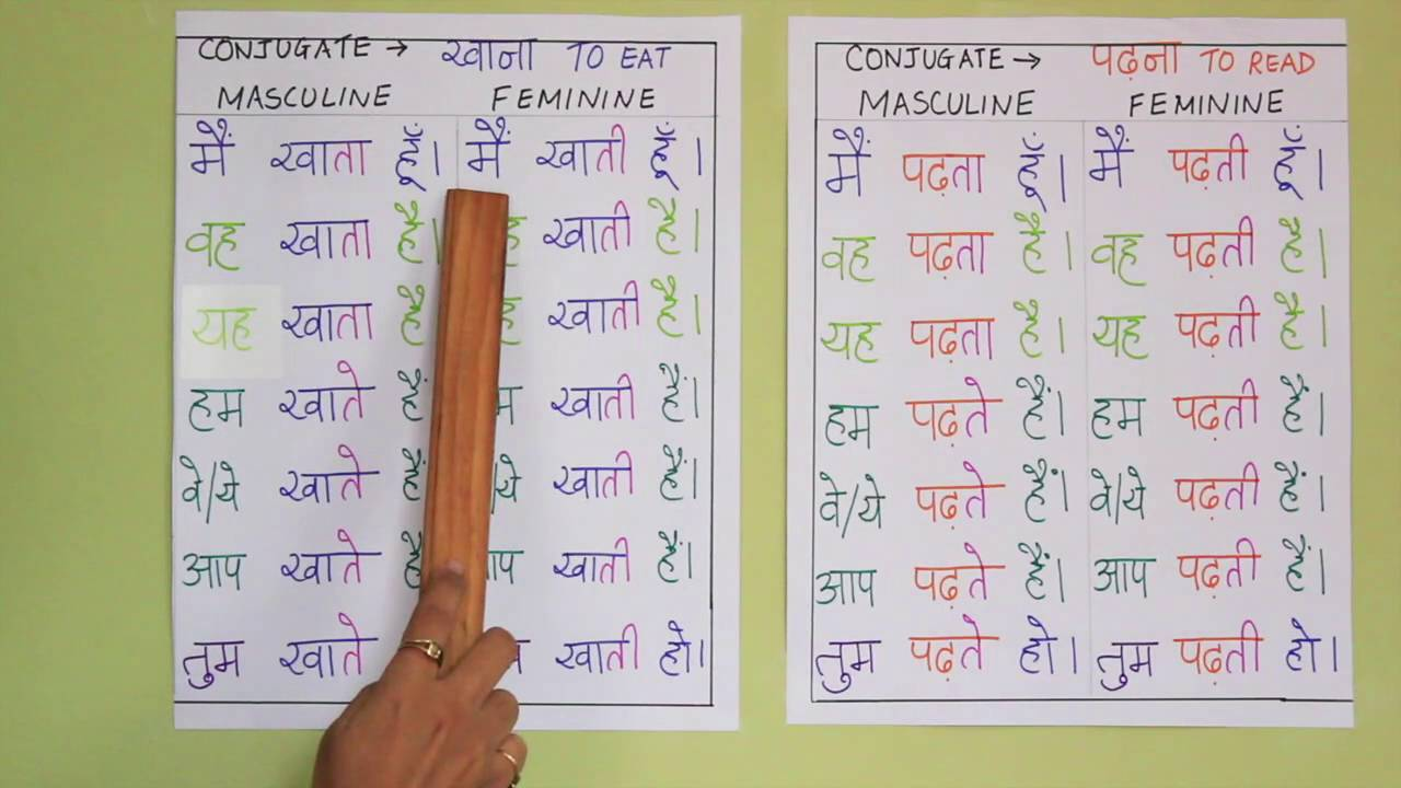 Making hindi simple with meghana pendse verb conjugation also youtube rh