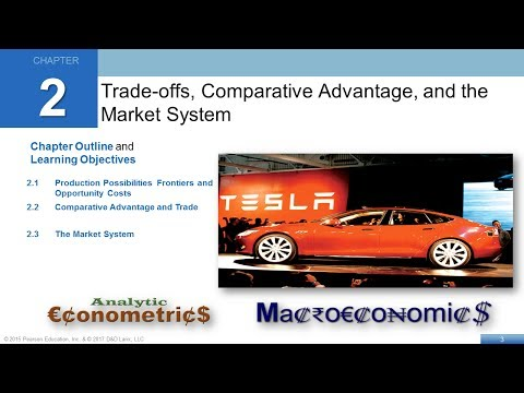 Chapter 02: Trade-offs, Comparative Advantage, and the Market System