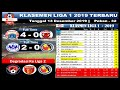 Persija Jakarta}]},ownerBadges:[{metadataBadgeRenderer:{icon:{iconType:CHECK_CIRCLE_THICK},style:BADGE_STYLE_TYPE_VERIFIED,tooltip:Terverifikasi,trackingParams:CB4QoTAYBSITCMea48CKs-YCFcAQtwAdpiwH7Q==}}],trackingParams:CB4QoTAYBSITCMea48CKs-YCFcAQtwAdpiwH7Q==,tvBanner:{thumbnails:[{url:https://yt3.ggpht.com/G4pYJ0CKevmHSP-mi-i8zAqdm8_x8_p5J5ho_ZLID3DKxkXAC88IPqC7_v0oGoL-F37pGMjB7lM=s854-c-k-c0x00ffffff-no-rj-mo,width:490,height:275}],webThumbnailDetailsExtensionData:{isPreloaded:true}}}},{compactVideoRenderer:{videoId:lHFGKEO0AE4,thumbnail:{thumbnails:[{url:https://i.ytimg.com/vi/lHFGKEO0AE4/default.jpg,width:120,height:90},{url:https://i.ytimg.com/vi/lHFGKEO0AE4/mqdefault.jpg,width:320,height:180},{url:https://i.ytimg.com/vi/lHFGKEO0AE4/hqdefault.jpg,width:480,height:360},{url:https://i.ytimg.com/vi/lHFGKEO0AE4/sddefault.jpg,width:640,height:480}]},