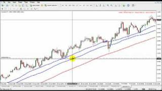 Blue Zone Forex Trading System - Video 2 - Entry and Exit