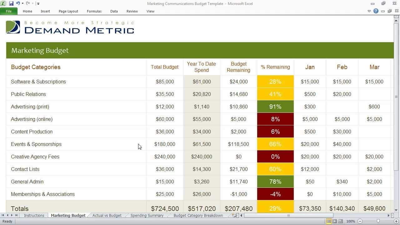 Marketing communications budget template youtube for Marcom strategy template