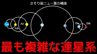 「7連星系」さそり座ν星の構造が神秘的すぎてヤバイ