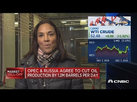 US, Saudi Arabia, Russia key players in this oil market: Croft