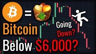 """Will Bitcoin Go Below $6k? - """"Portfolios Need 6% BTC""""!"""