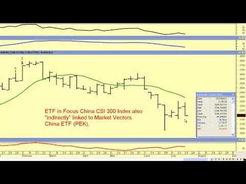 ETF in Focus: China CSI 300 Index