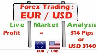 Forex Trading: EUR/USD: Best Trading Strategy: Live Chart: Profit = 3140 USD