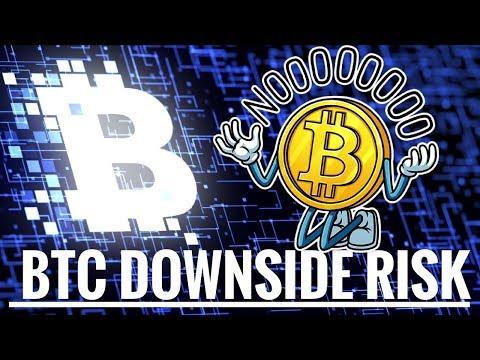 Bitcoin Downside Risk