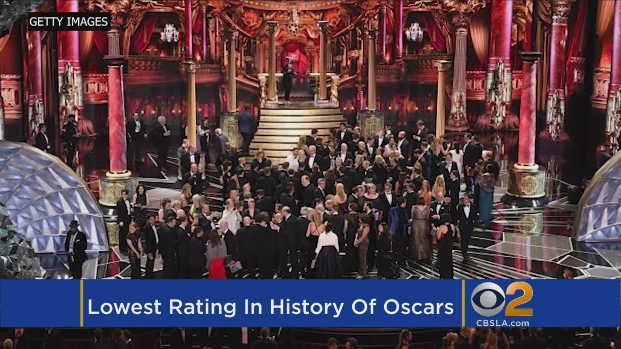 Oscar Ratings Plunge To Lowest Ever